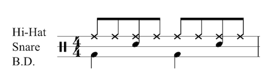 Write Drum Set Music - Staff 3 Lines