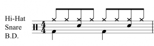 Write Drum Set Music - Staff