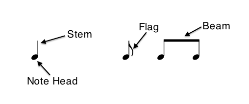 Easy learn music notation