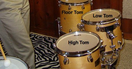 Drum Set as Timpani