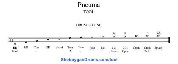 Pneuma Tool Drum Notation Legend